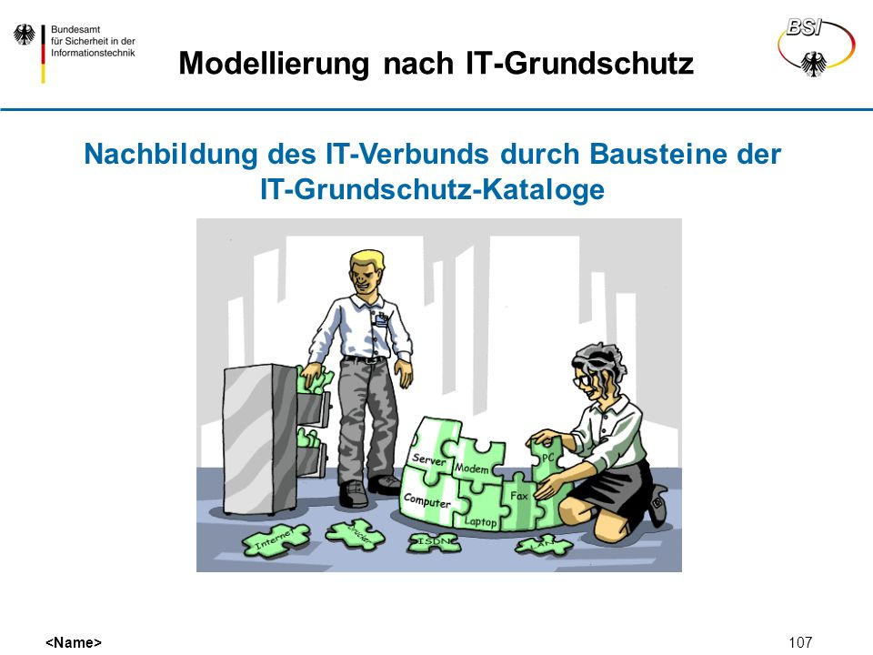 107 Modellierung nach IT-Grundschutz Nachbildung des IT-Verbunds durch Bausteine der IT-Grundschutz-Kataloge