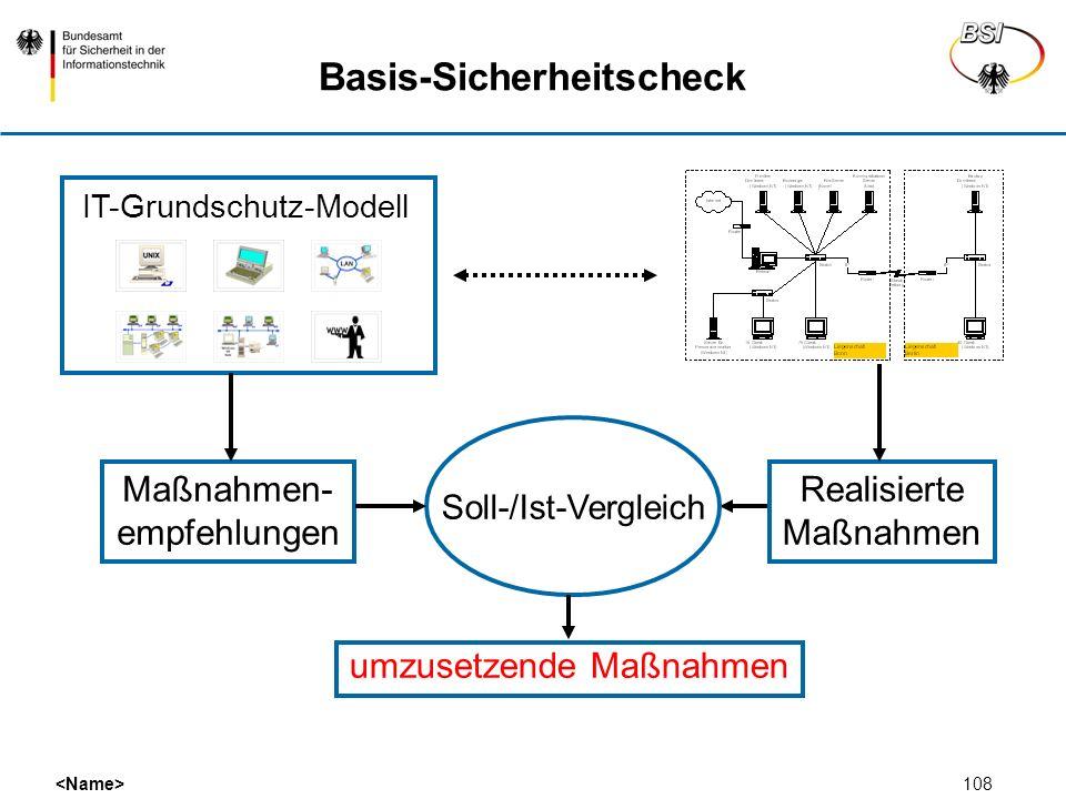 108 Basis-Sicherheitscheck IT-Grundschutz-Modell Soll-/Ist-Vergleich Maßnahmen- empfehlungen Realisierte Maßnahmen umzusetzende Maßnahmen