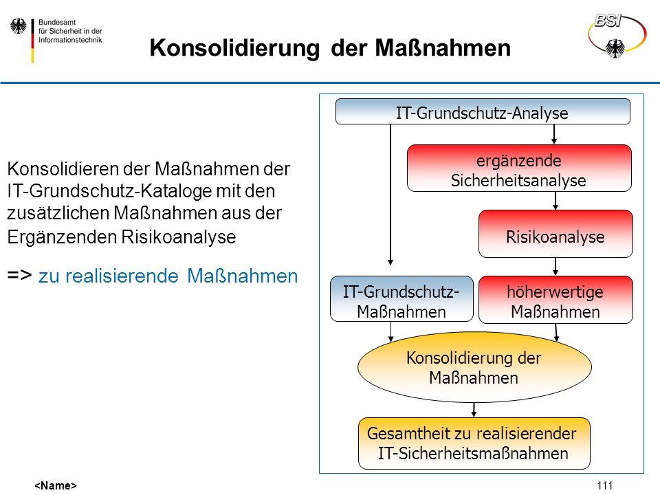 111 Konsolidierung der Maßnahmen Konsolidieren der Maßnahmen der IT-Grundschutz-Kataloge mit den zusätzlichen Maßnahmen aus der Ergänzenden Risikoanal