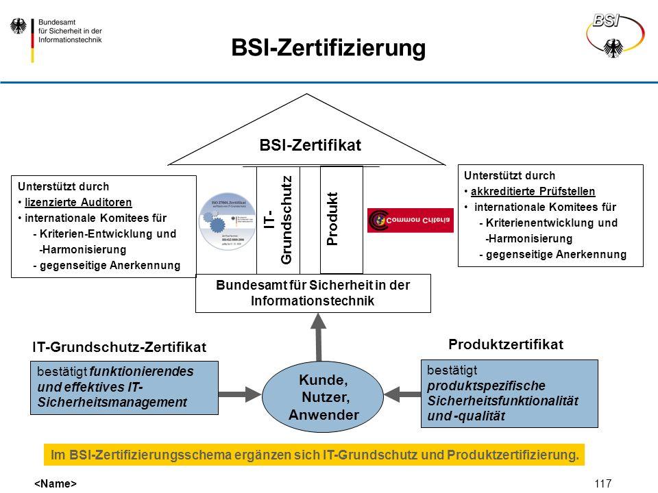 117 BSI-Zertifizierung Unterstützt durch akkreditierte Prüfstellen internationale Komitees für - Kriterienentwicklung und -Harmonisierung - gegenseiti