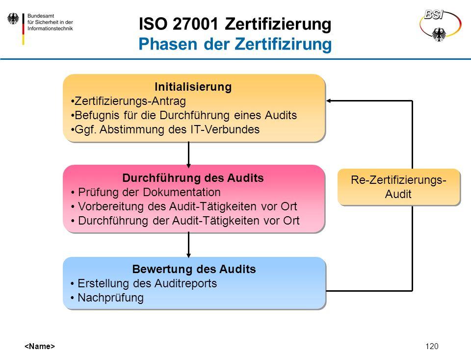 120 ISO 27001 Zertifizierung Phasen der Zertifizirung Initialisierung Zertifizierungs-Antrag Befugnis für die Durchführung eines Audits Ggf. Abstimmun