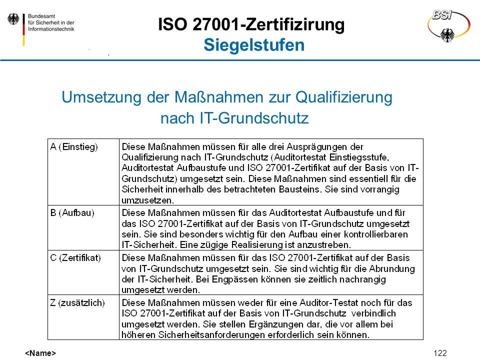 122 Umsetzung der Maßnahmen zur Qualifizierung nach IT-Grundschutz ISO 27001-Zertifizirung Siegelstufen