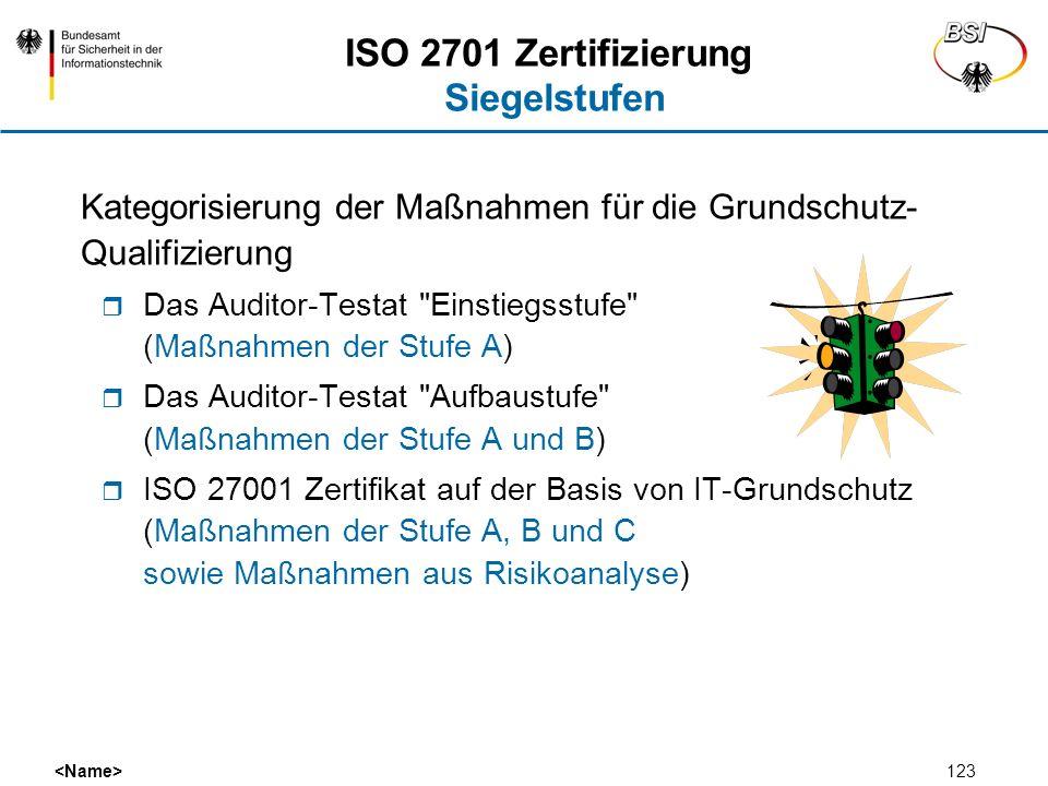 123 Kategorisierung der Maßnahmen für die Grundschutz- Qualifizierung Das Auditor-Testat