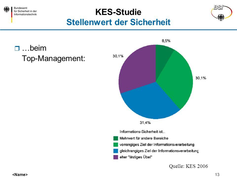 13 KES-Studie Stellenwert der Sicherheit …beim Top-Management: Quelle: KES 2006