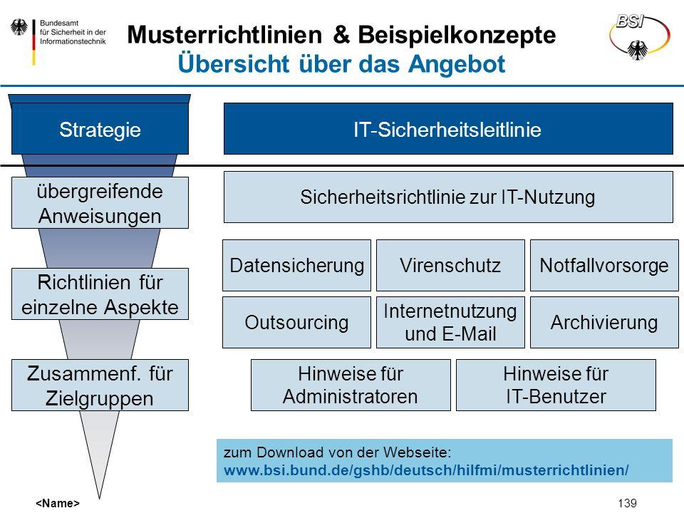 139 Musterrichtlinien & Beispielkonzepte Übersicht über das Angebot IT-Sicherheitsleitlinie Sicherheitsrichtlinie zur IT-Nutzung Internetnutzung und E