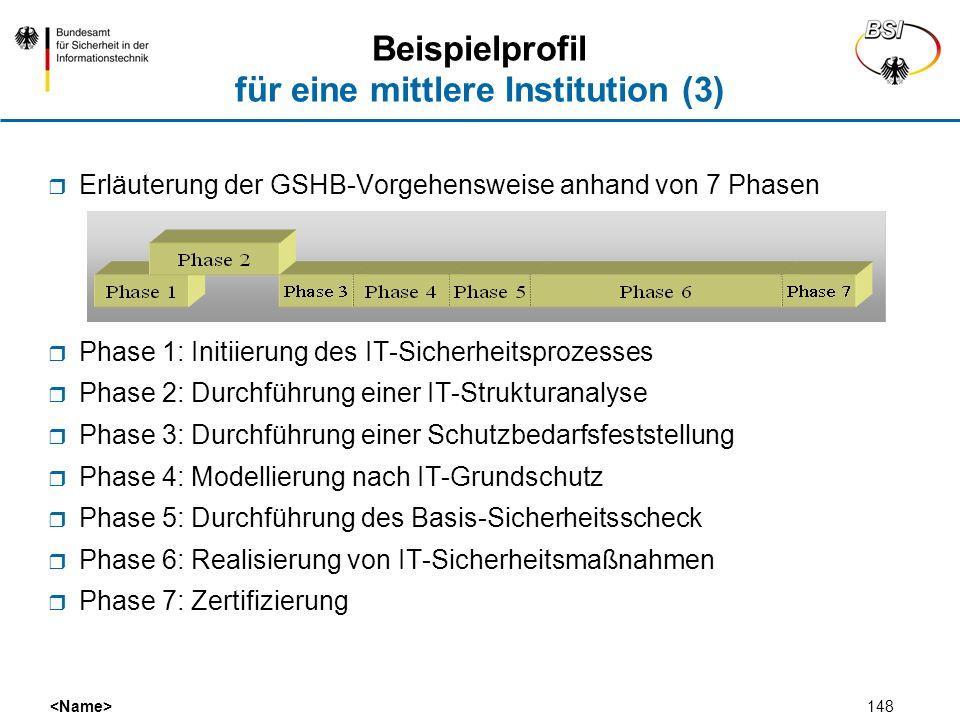 148 Beispielprofil für eine mittlere Institution (3) Erläuterung der GSHB-Vorgehensweise anhand von 7 Phasen Phase 1: Initiierung des IT-Sicherheitspr