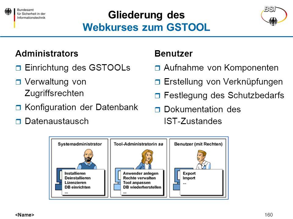 160 Gliederung des Webkurses zum GSTOOL Benutzer Aufnahme von Komponenten Erstellung von Verknüpfungen Festlegung des Schutzbedarfs Dokumentation des