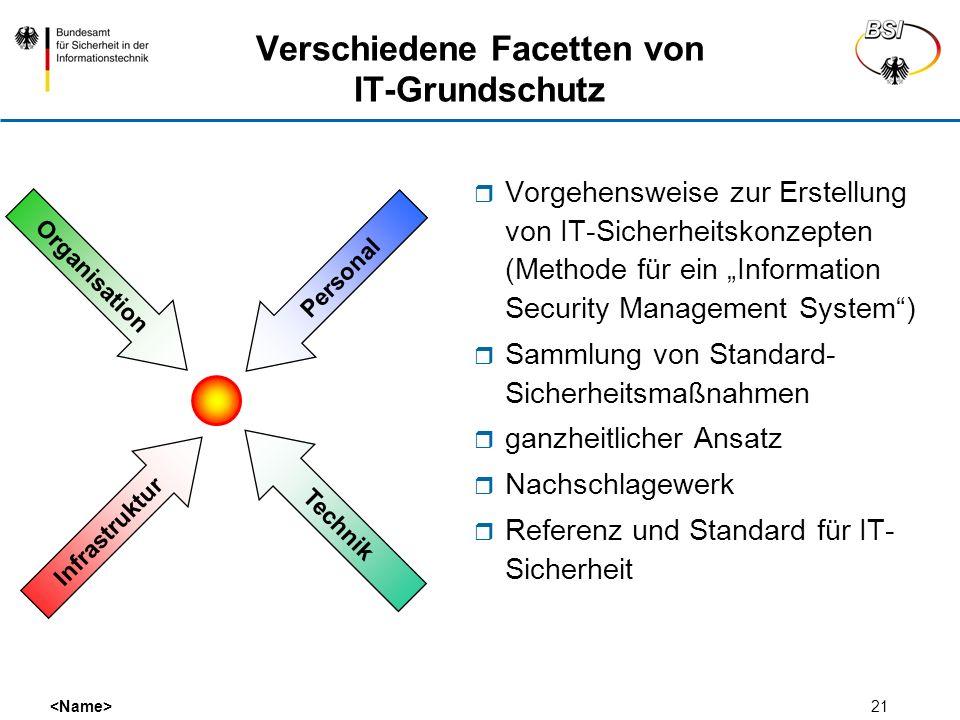 21 Infrastruktur Technik Personal Organisation Verschiedene Facetten von IT-Grundschutz Vorgehensweise zur Erstellung von IT-Sicherheitskonzepten (Met