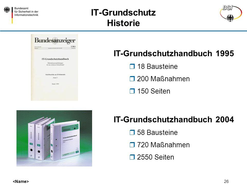 26 IT-Grundschutz Historie IT-Grundschutzhandbuch 1995 18 Bausteine 200 Maßnahmen 150 Seiten IT-Grundschutzhandbuch 2004 58 Bausteine 720 Maßnahmen 25