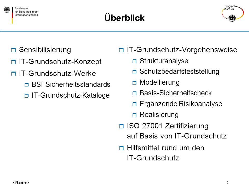 3 Überblick Sensibilisierung IT-Grundschutz-Konzept IT-Grundschutz-Werke BSI-Sicherheitsstandards IT-Grundschutz-Kataloge IT-Grundschutz-Vorgehensweis