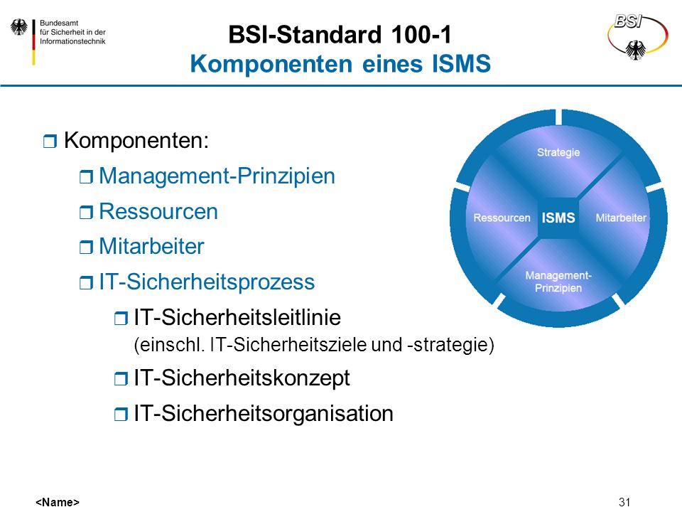 31 Komponenten: Management-Prinzipien Ressourcen Mitarbeiter IT-Sicherheitsprozess IT-Sicherheitsleitlinie (einschl. IT-Sicherheitsziele und -strategi