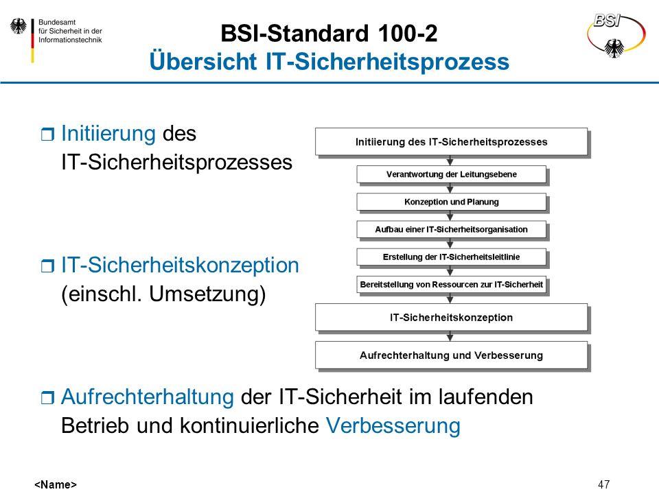 47 BSI-Standard 100-2 Übersicht IT-Sicherheitsprozess Initiierung des IT-Sicherheitsprozesses IT-Sicherheitskonzeption (einschl. Umsetzung) Aufrechter