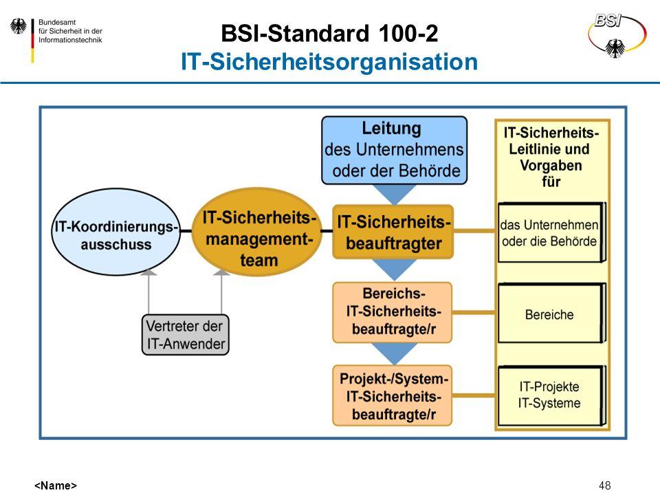 48 BSI-Standard 100-2 IT-Sicherheitsorganisation