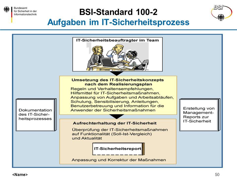50 BSI-Standard 100-2 Aufgaben im IT-Sicherheitsprozess