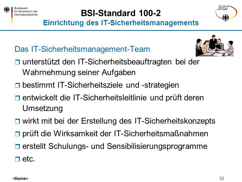 52 BSI-Standard 100-2 Einrichtung des IT-Sicherheitsmanagements Das IT-Sicherheitsmanagement-Team unterstützt den IT-Sicherheitsbeauftragten bei der W