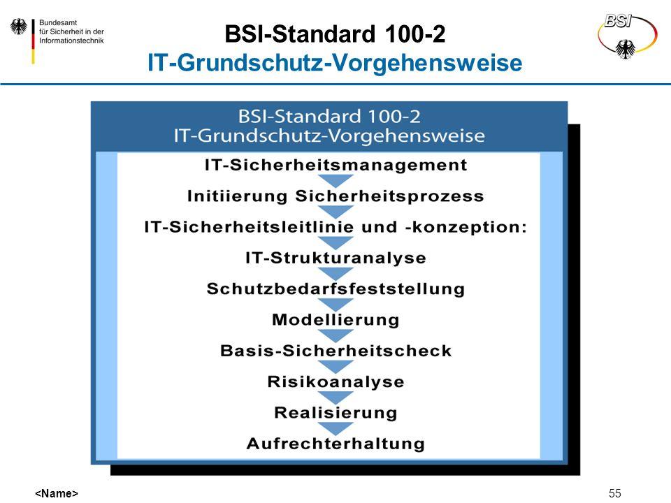 55 BSI-Standard 100-2 IT-Grundschutz-Vorgehensweise