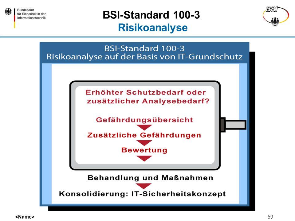59 BSI-Standard 100-3 Risikoanalyse