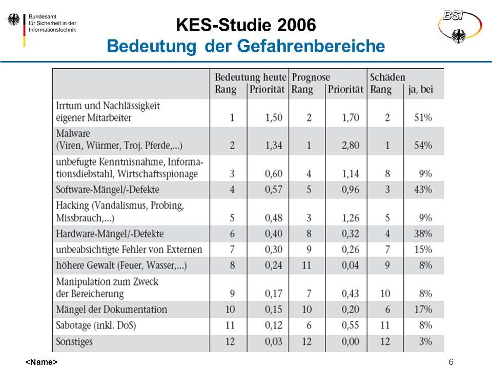 6 KES-Studie 2006 Bedeutung der Gefahrenbereiche