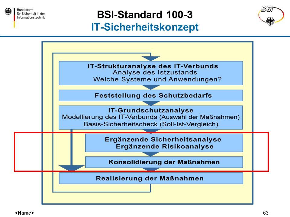 63 BSI-Standard 100-3 IT-Sicherheitskonzept