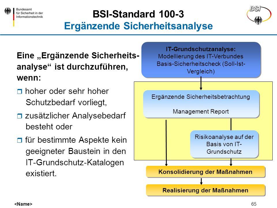 65 BSI-Standard 100-3 Ergänzende Sicherheitsanalyse Eine Ergänzende Sicherheits- analyse ist durchzuführen, wenn: hoher oder sehr hoher Schutzbedarf v