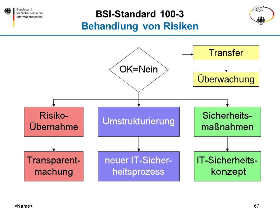 67 BSI-Standard 100-3 Behandlung von Risiken Transfer Überwachung