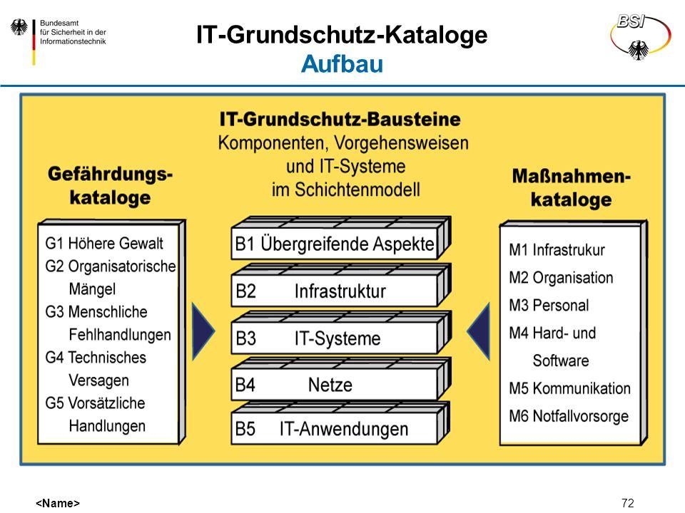72 IT-Grundschutz-Kataloge Aufbau