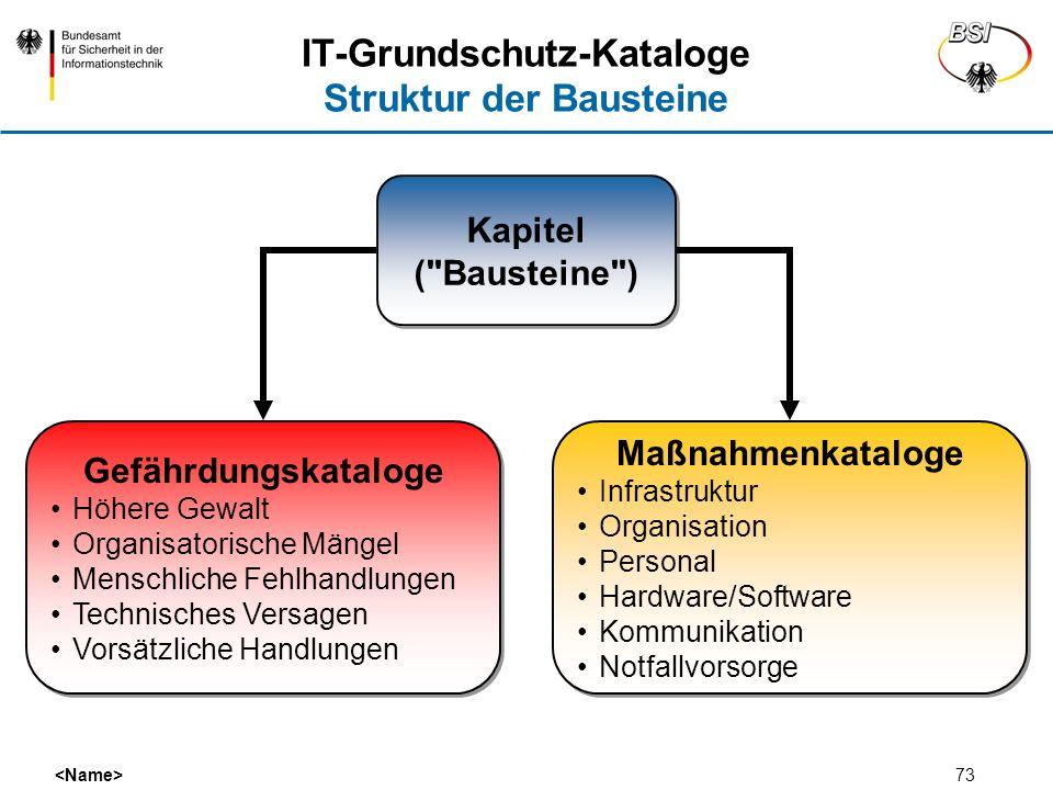 73 IT-Grundschutz-Kataloge Struktur der Bausteine Kapitel (