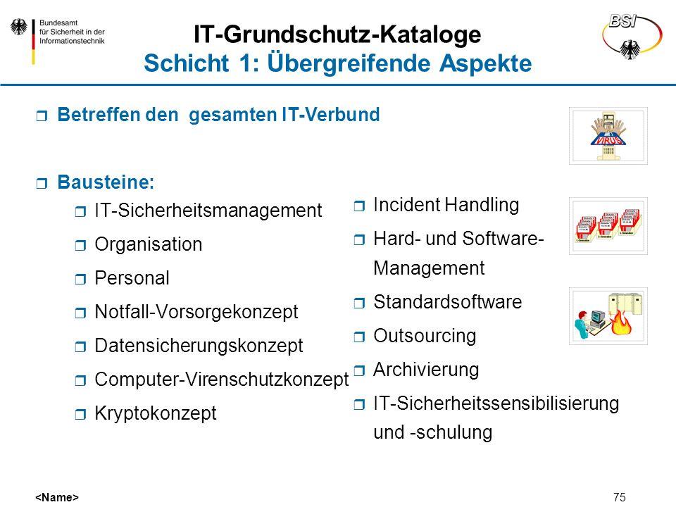75 Betreffen den gesamten IT-Verbund Bausteine: Incident Handling Hard- und Software- Management Standardsoftware Outsourcing Archivierung IT-Sicherhe