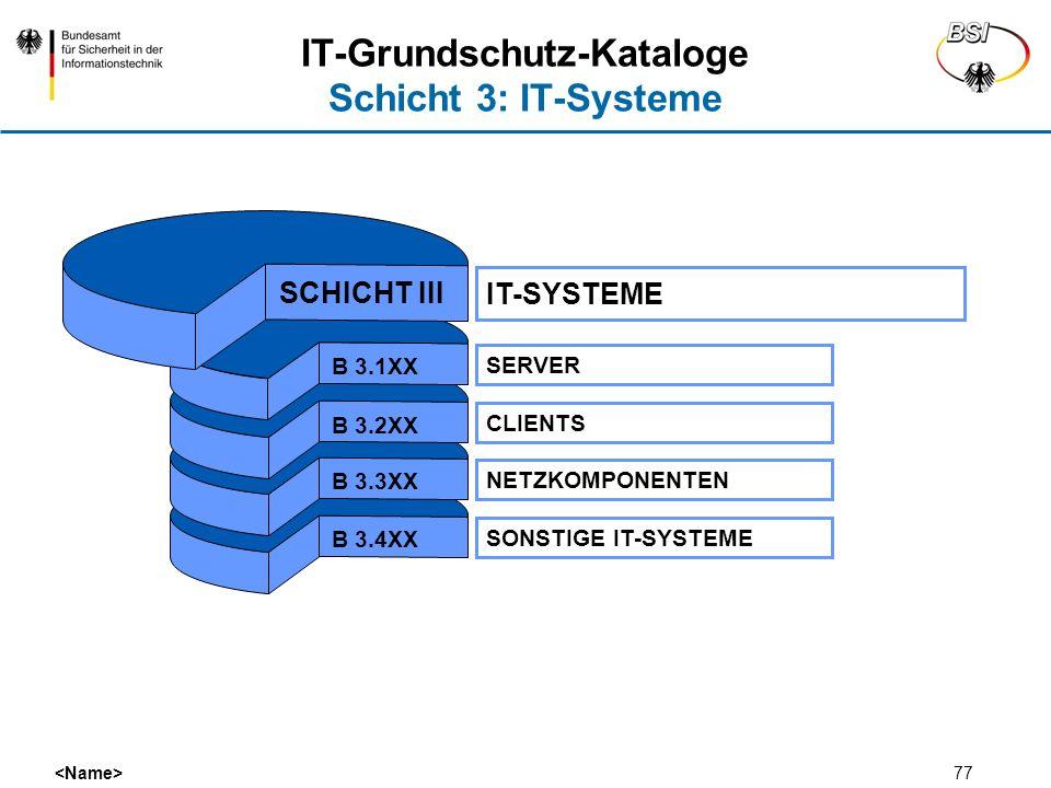 77 SONSTIGE IT-SYSTEME B 3.4XX NETZKOMPONENTEN B 3.3XX CLIENTS B 3.2XX SERVER B 3.1XX IT-SYSTEME SCHICHT III IT-Grundschutz-Kataloge Schicht 3: IT-Sys