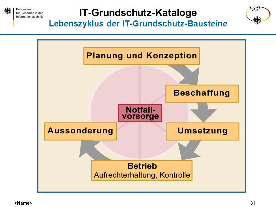 81 IT-Grundschutz-Kataloge Lebenszyklus der IT-Grundschutz-Bausteine