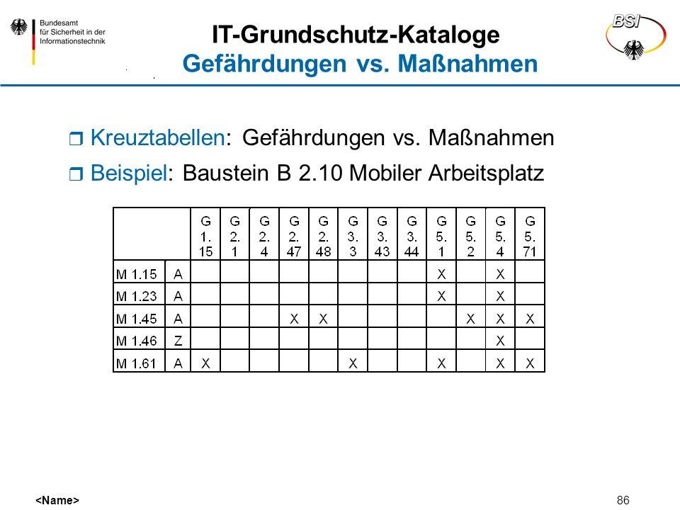 86 Kreuztabellen: Gefährdungen vs. Maßnahmen Beispiel: Baustein B 2.10 Mobiler Arbeitsplatz IT-Grundschutz-Kataloge Gefährdungen vs. Maßnahmen
