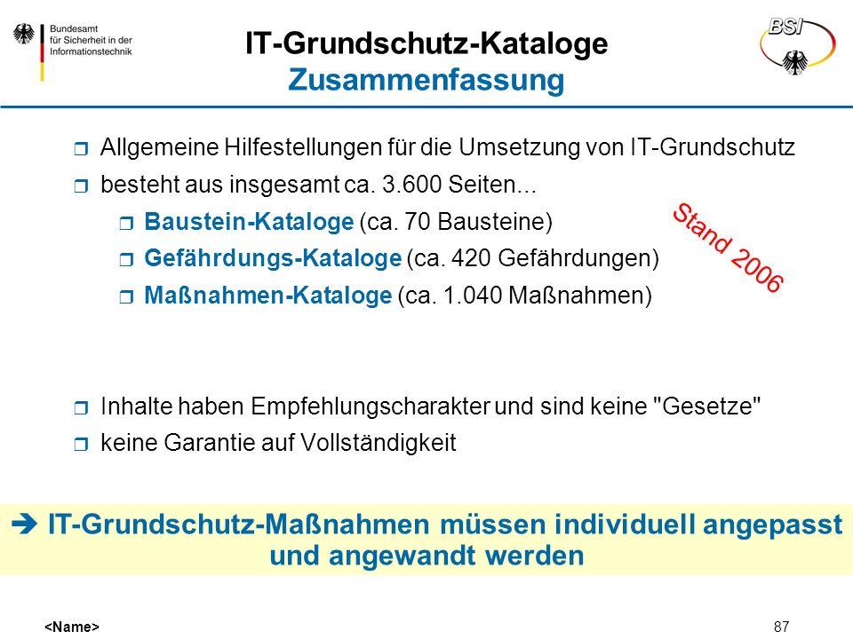 87 IT-Grundschutz-Kataloge Zusammenfassung Allgemeine Hilfestellungen für die Umsetzung von IT-Grundschutz besteht aus insgesamt ca. 3.600 Seiten... B