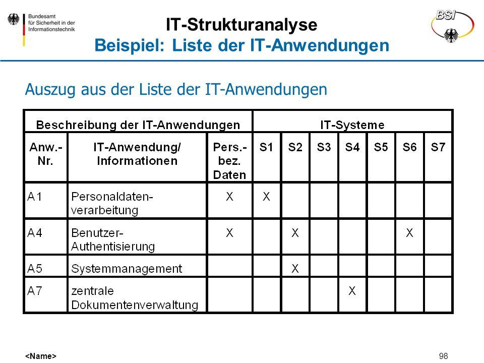 98 IT-Strukturanalyse Beispiel: Liste der IT-Anwendungen Auszug aus der Liste der IT-Anwendungen