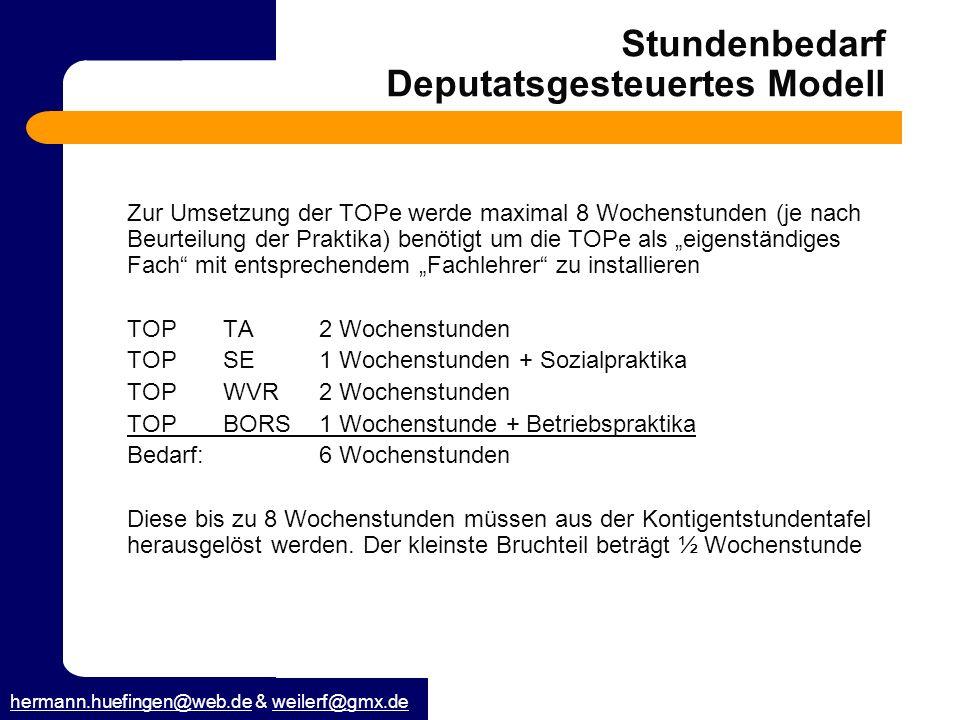 hermann.huefingen@web.dehermann.huefingen@web.de & weilerf@gmx.deweilerf@gmx.de Stundenbedarf Deputatsgesteuertes Modell Zur Umsetzung der TOPe werde