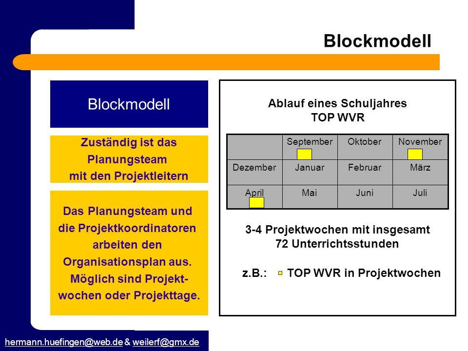 hermann.huefingen@web.dehermann.huefingen@web.de & weilerf@gmx.deweilerf@gmx.de Blockmodell Zuständig ist das Planungsteam mit den Projektleitern Das