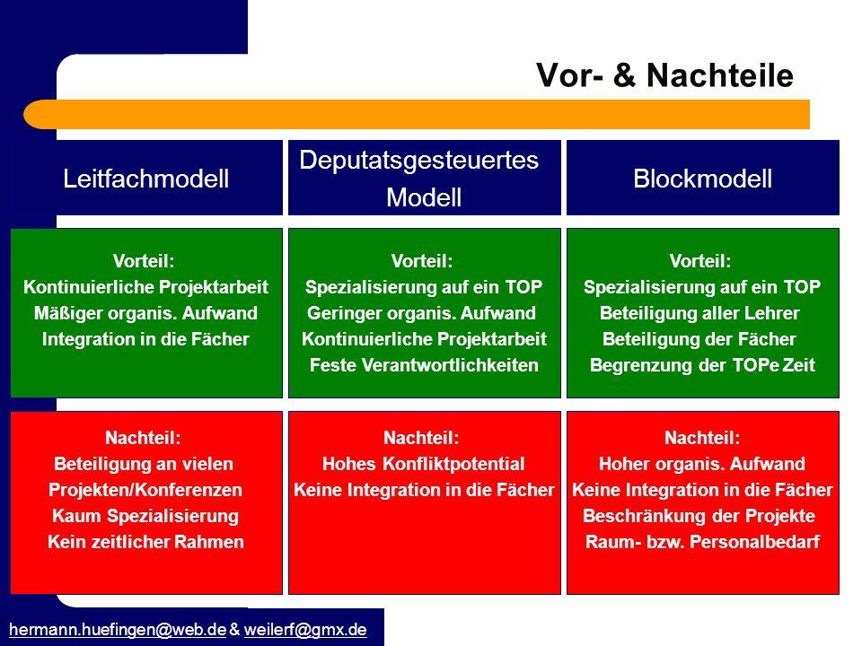 hermann.huefingen@web.dehermann.huefingen@web.de & weilerf@gmx.deweilerf@gmx.de Deputatsgesteuertes Modell BlockmodellLeitfachmodell Vorteil: Speziali