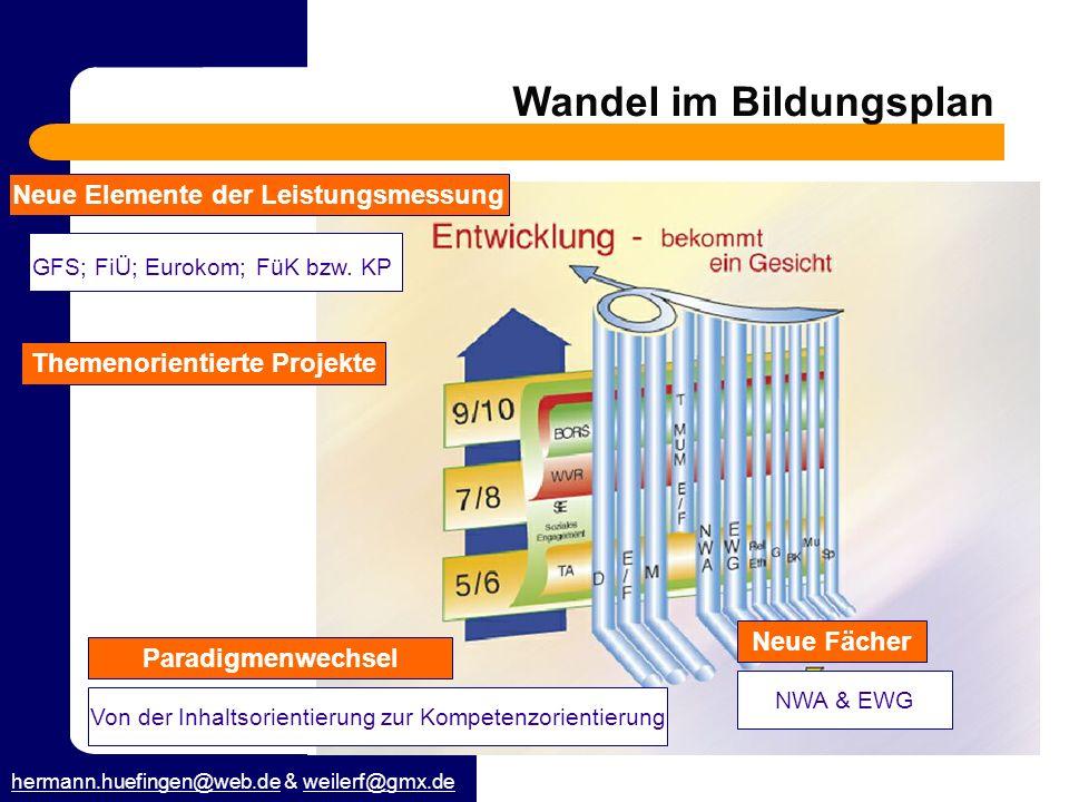 hermann.huefingen@web.dehermann.huefingen@web.de & weilerf@gmx.deweilerf@gmx.de Deputatsgesteuertes Modell BlockmodellLeitfachmodell Vorteil: Spezialisierung auf ein TOP Geringer organis.