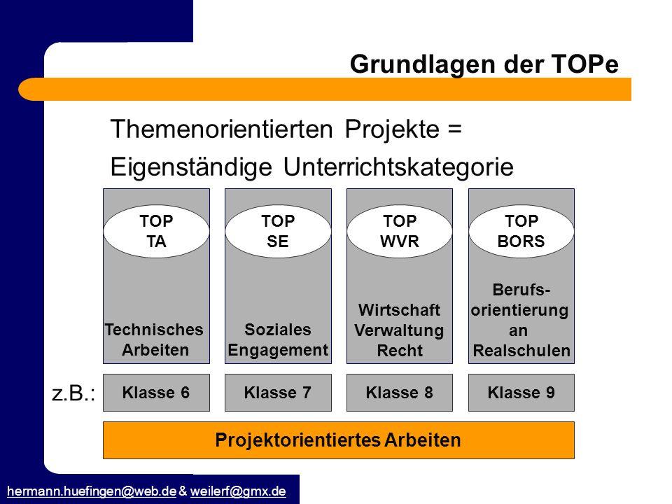 hermann.huefingen@web.dehermann.huefingen@web.de & weilerf@gmx.deweilerf@gmx.de Vielen Dank für ihre Aufmerksamkeit.