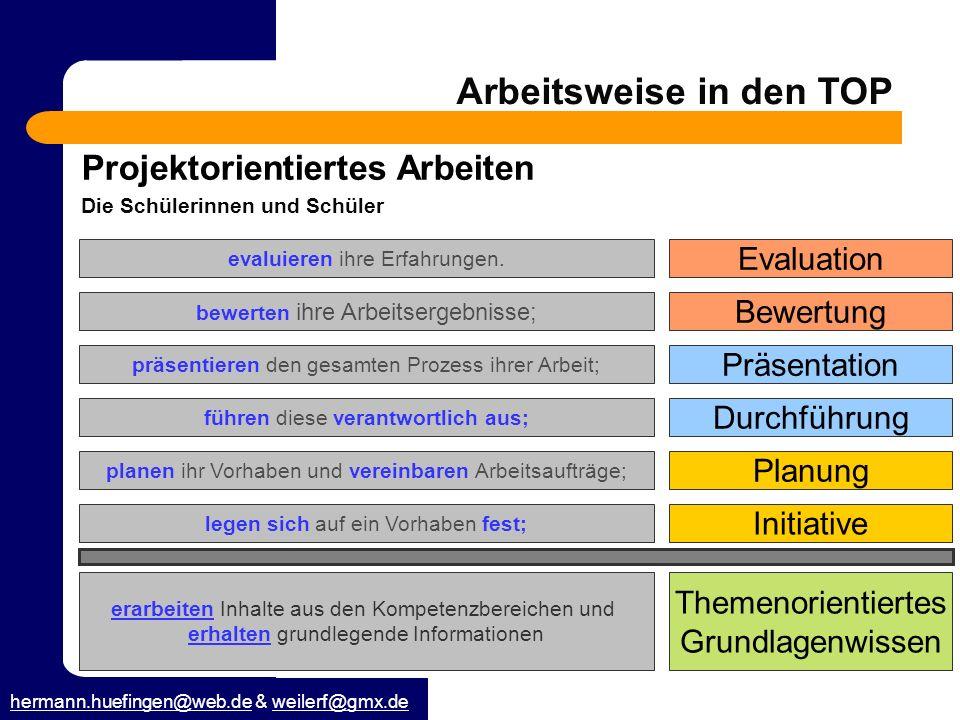 hermann.huefingen@web.dehermann.huefingen@web.de & weilerf@gmx.deweilerf@gmx.de Gründe für ein Organisationsmodell Die Verknüpfungen der Themenorientierten Projekte mit der Fächerübergreifenden Kompetenzprüfung machen ein tragfähiges Organisationsmodell notwendig.