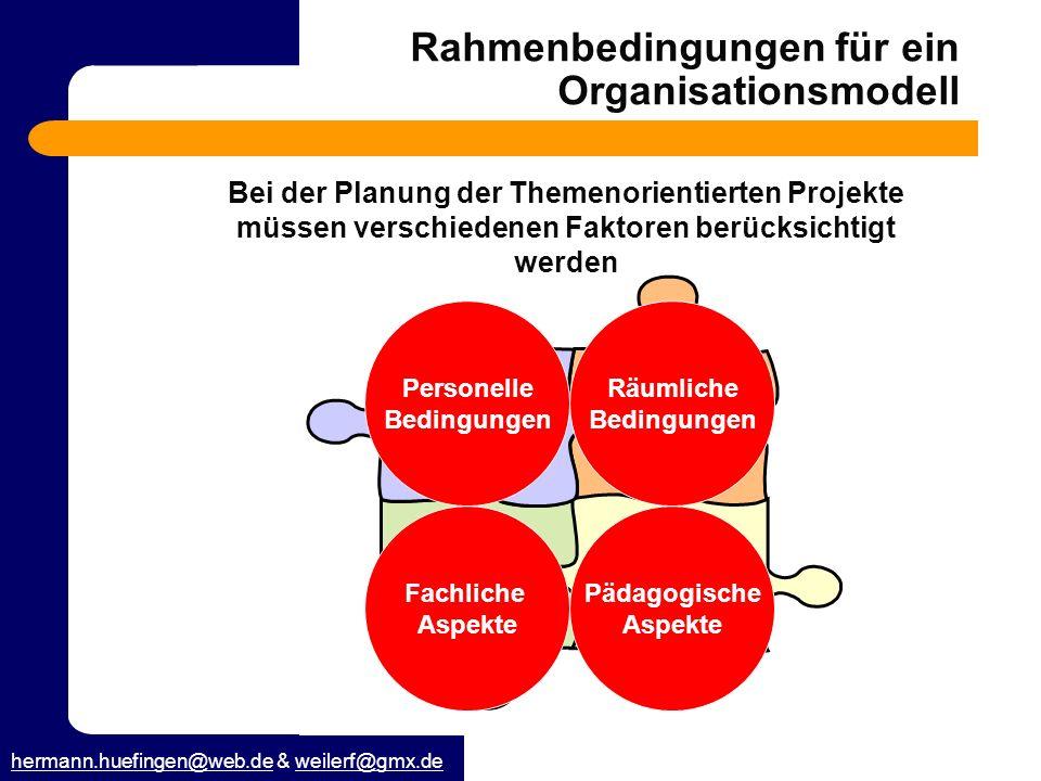 hermann.huefingen@web.dehermann.huefingen@web.de & weilerf@gmx.deweilerf@gmx.de Rahmenbedingungen für ein Organisationsmodell Bei der Planung der Them