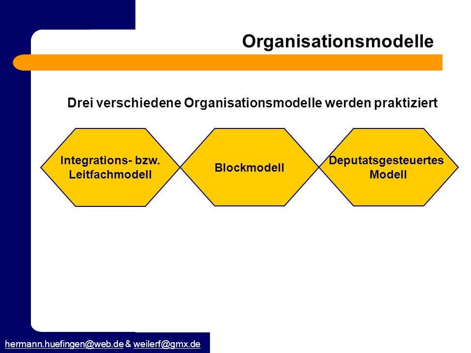 hermann.huefingen@web.dehermann.huefingen@web.de & weilerf@gmx.deweilerf@gmx.de Organisationsmodelle Drei verschiedene Organisationsmodelle werden pra