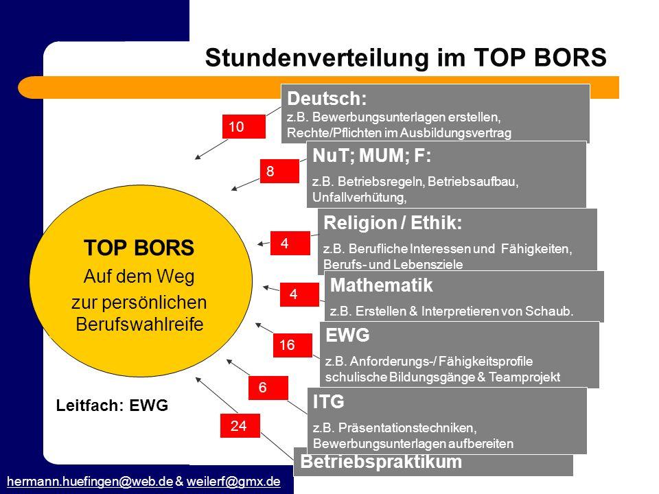 hermann.huefingen@web.dehermann.huefingen@web.de & weilerf@gmx.deweilerf@gmx.de Stundenverteilung im TOP BORS TOP BORS Auf dem Weg zur persönlichen Be