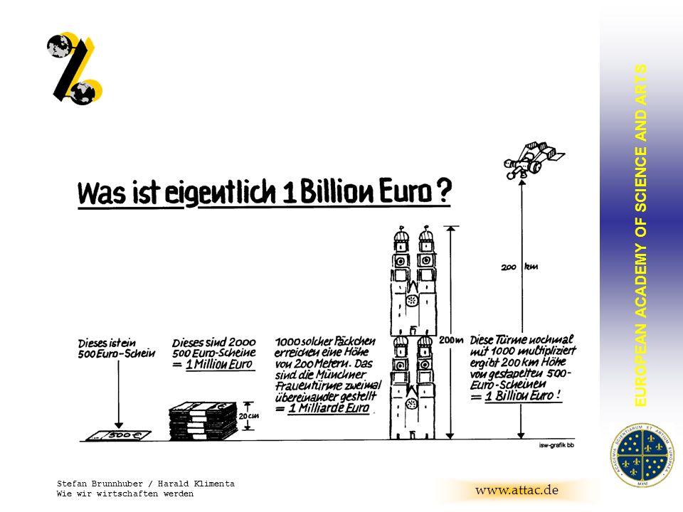 EUROPEAN ACADEMY OF SCIENCE AND ARTS BRUNNHUBER www.attac.de Stefan Brunnhuber / Harald Klimenta Wie wir wirtschaften werden
