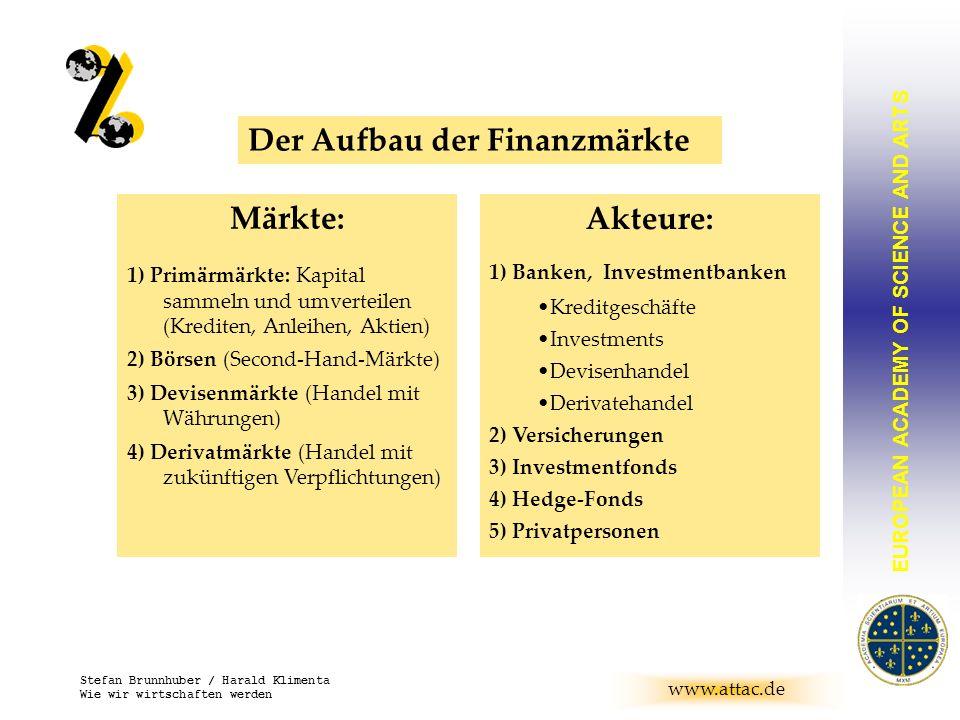 EUROPEAN ACADEMY OF SCIENCE AND ARTS BRUNNHUBER www.attac.de Stefan Brunnhuber / Harald Klimenta Wie wir wirtschaften werden Märkte: 1) Primärmärkte:
