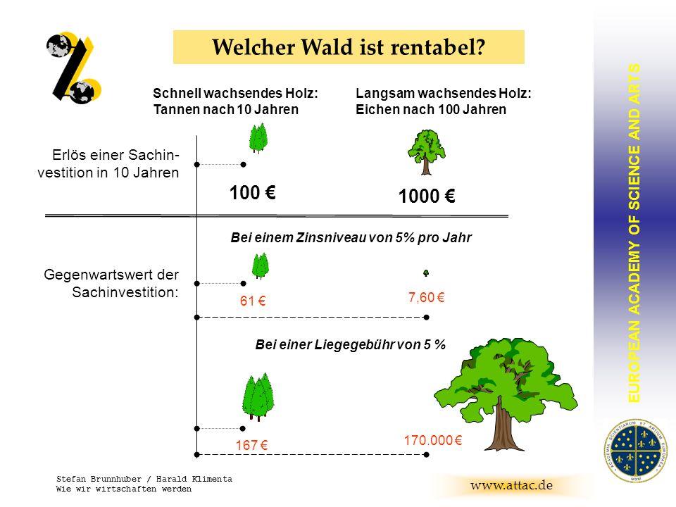 EUROPEAN ACADEMY OF SCIENCE AND ARTS BRUNNHUBER www.attac.de Stefan Brunnhuber / Harald Klimenta Wie wir wirtschaften werden 100 1000 Bei einem Zinsni