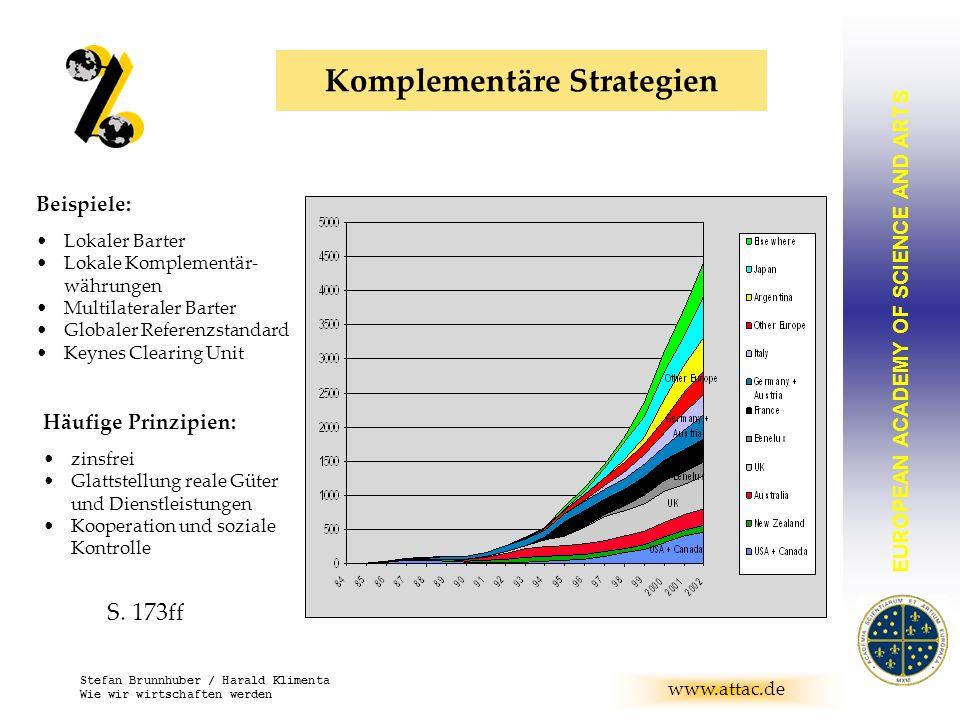 EUROPEAN ACADEMY OF SCIENCE AND ARTS BRUNNHUBER www.attac.de Stefan Brunnhuber / Harald Klimenta Wie wir wirtschaften werden Komplementäre Strategien