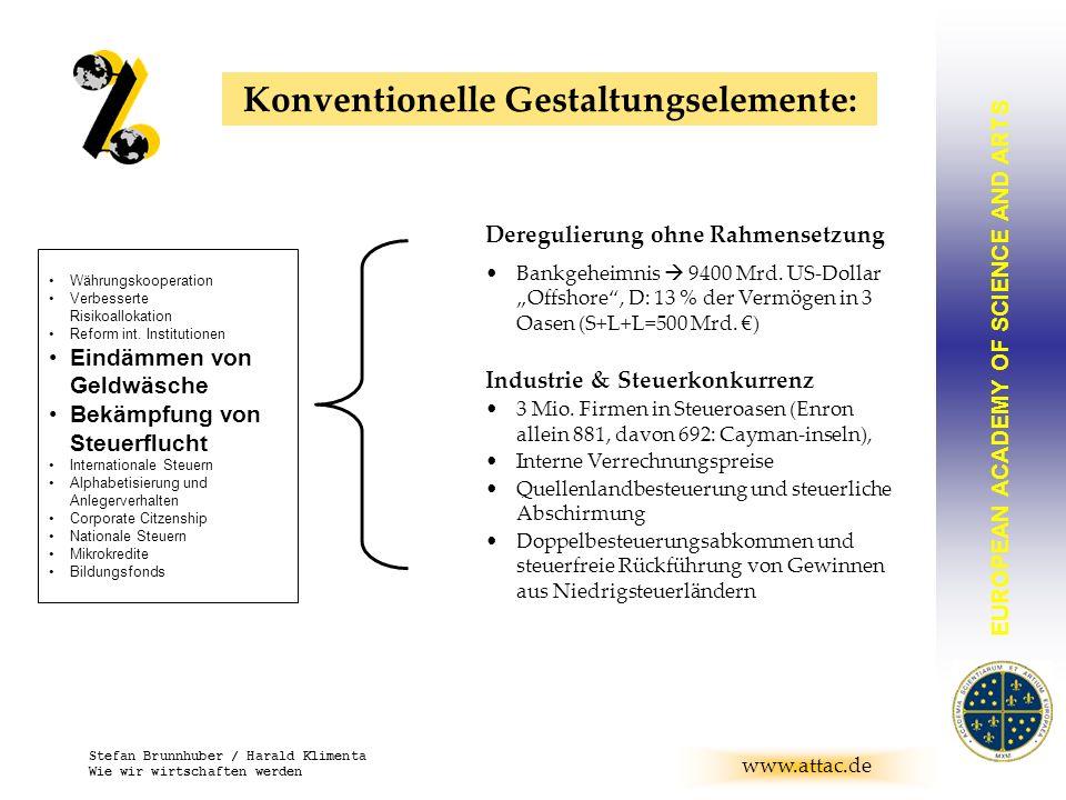 EUROPEAN ACADEMY OF SCIENCE AND ARTS BRUNNHUBER www.attac.de Stefan Brunnhuber / Harald Klimenta Wie wir wirtschaften werden Konventionelle Gestaltung