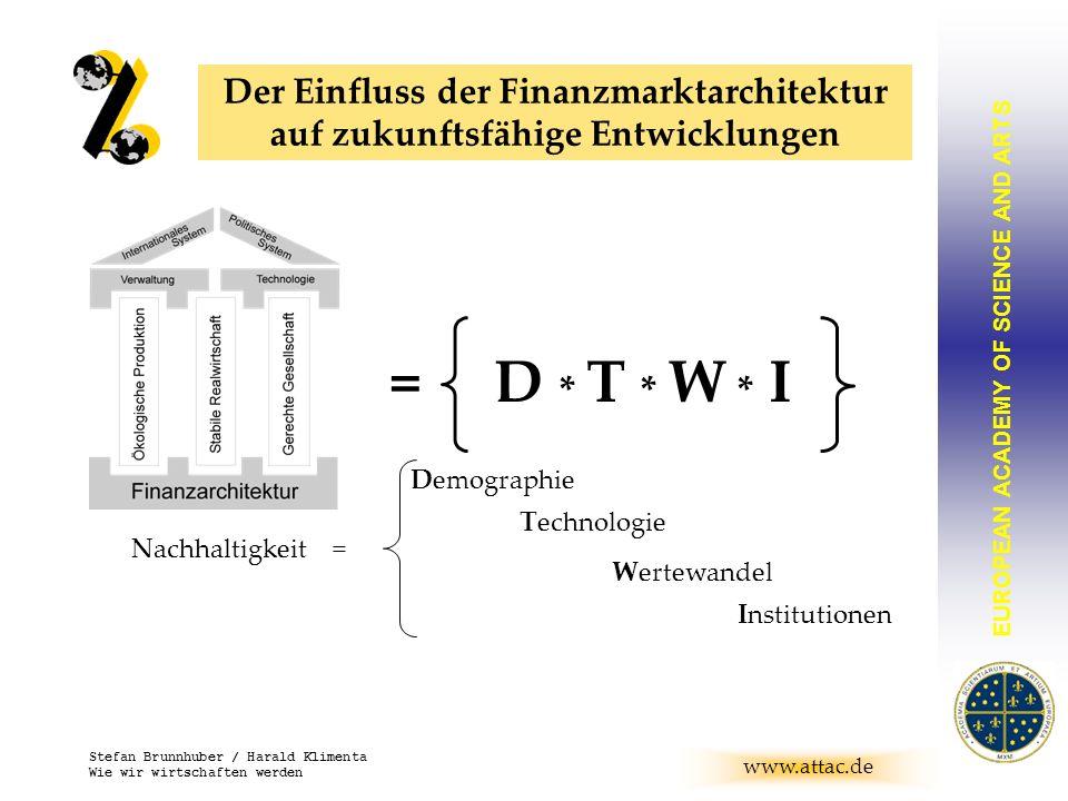 EUROPEAN ACADEMY OF SCIENCE AND ARTS BRUNNHUBER www.attac.de Stefan Brunnhuber / Harald Klimenta Wie wir wirtschaften werden Kurz- fristig Instabil Sozial kapital Wachs- tum Ver- mögen Finanz- system Kooperieren oder konkurrieren.