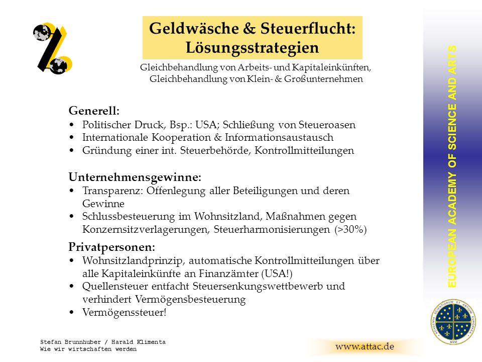 EUROPEAN ACADEMY OF SCIENCE AND ARTS BRUNNHUBER www.attac.de Stefan Brunnhuber / Harald Klimenta Wie wir wirtschaften werden Generell: Politischer Dru