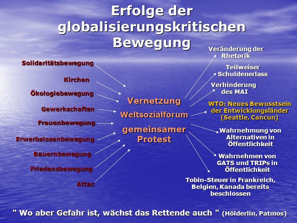 Erfolge der globalisierungskritischen Bewegung Solidaritätsbewegung Kirchen Gewerkschaften Ökologiebewegung Frauenbewegung Bauernbewegung Erwerbslosen